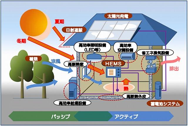 岡崎市で新築注文住宅なら百年の家