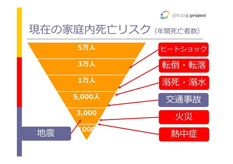 岡崎市で新築の注文住宅を建てるなら百年の家s3-1