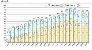 愛知県岡崎市の住宅ローンの借り方、返し方20191028